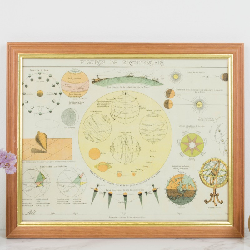 L mina de figuras de cosmograf a 1946 mapas y globos for Laminas de decoracion